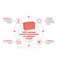 Vichy Liftactiv Specialist Protocole Anti-rides Coffret 2020